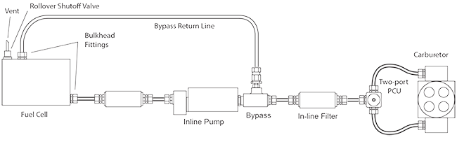 1-carb-swivelpump Magnafuel Fuel Relay Wiring Diagram on aeromotive wiring, bosch wiring, auto meter wiring, nos wiring, mallory ignition wiring, denso wiring,
