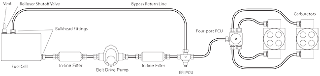 Diagrams |MagnaFuel on bosch wiring, nos wiring, aeromotive wiring, mallory ignition wiring, auto meter wiring, denso wiring,